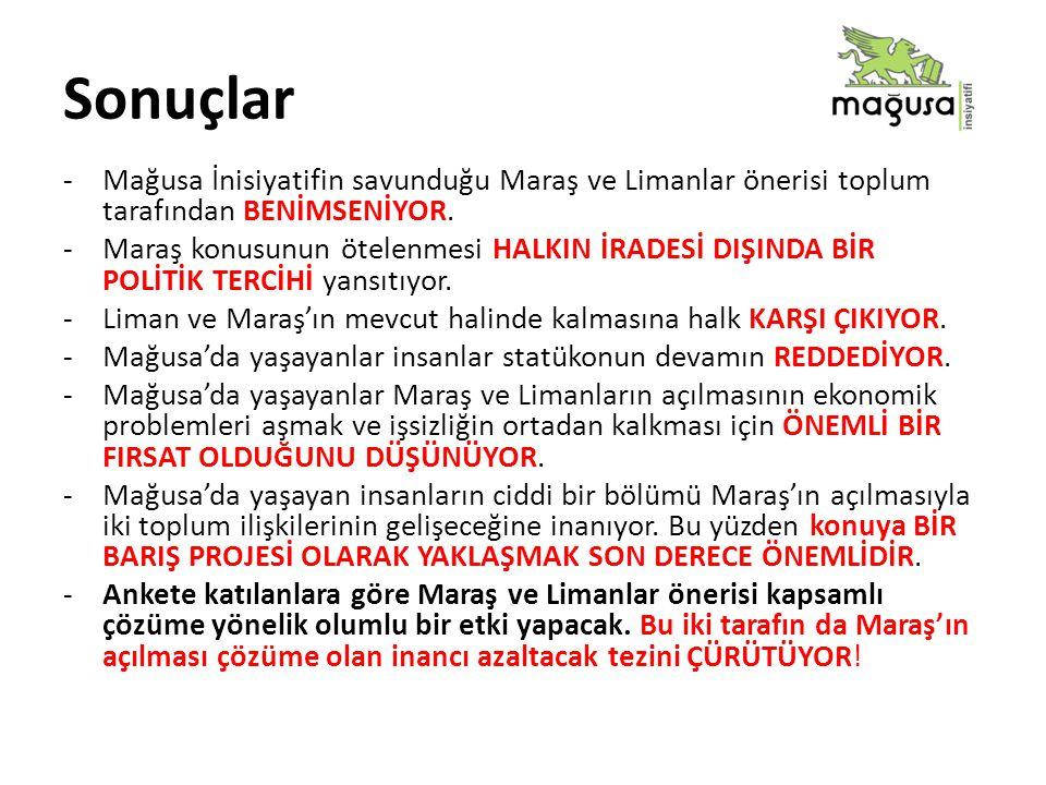 Sonuçlar -Mağusa İnisiyatifin savunduğu Maraş ve Limanlar önerisi toplum tarafından BENİMSENİYOR.