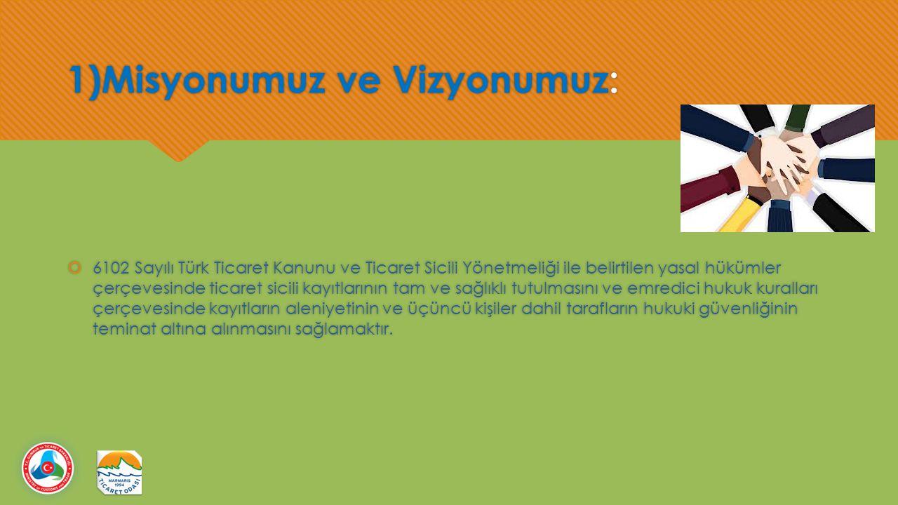 2)Hedef ve Amaçlarımız:  Gümrük ve Ticaret Bakanlığı tarafından Türkiye genelinde uygulamaya geçirilecek olan MERSİS(Merkezi Sicil Sistemi)'ne 2014 yılı sonuna kadar geçiş yapmış olmak ve buna paralel olarak kayıtların ticaret sicili kayıtlarının daha sağlıklı ve güvenli olarak tutulmasını teminen ticaret sicili yönetmeliğinde de belirtilmiş olan elektronik arşiv uygulamasının Odamız bütçe koşulları elverdiği ölçüde kullanımına başlangıç yapabilmektir.