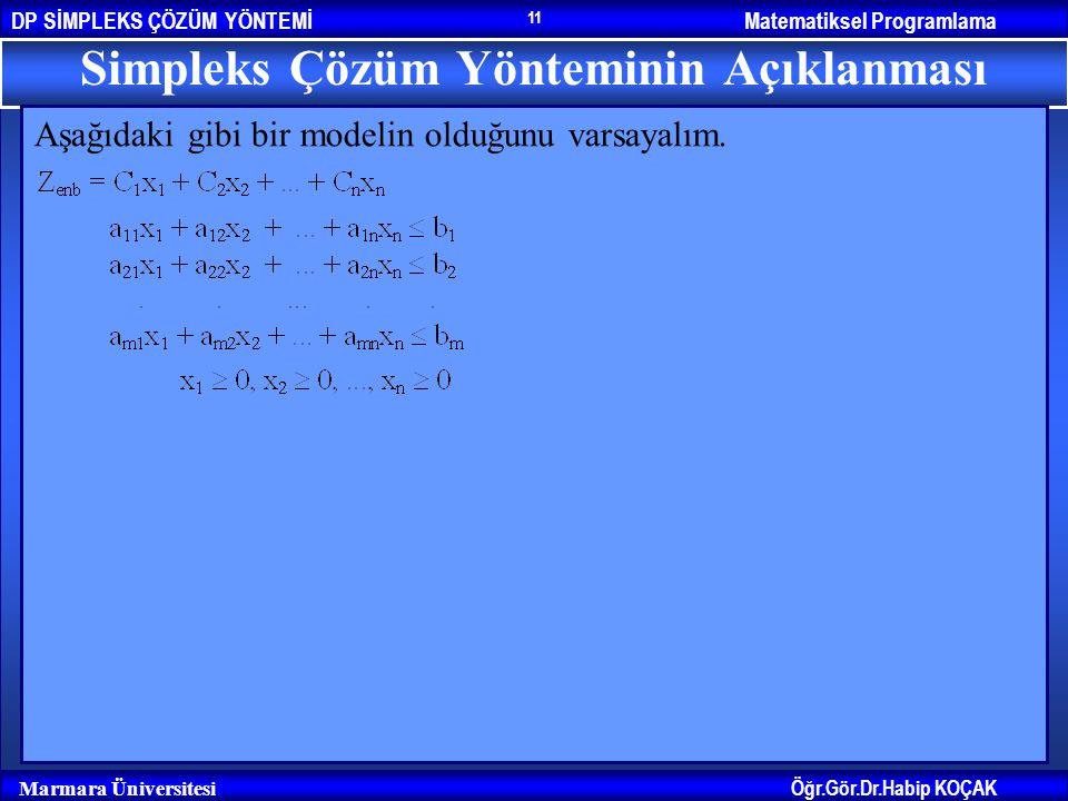 Matematiksel ProgramlamaDP SİMPLEKS ÇÖZÜM YÖNTEMİ Öğr.Gör.Dr.Habip KOÇAK Marmara Üniversitesi 11 Simpleks Çözüm Yönteminin Açıklanması Aşağıdaki gibi