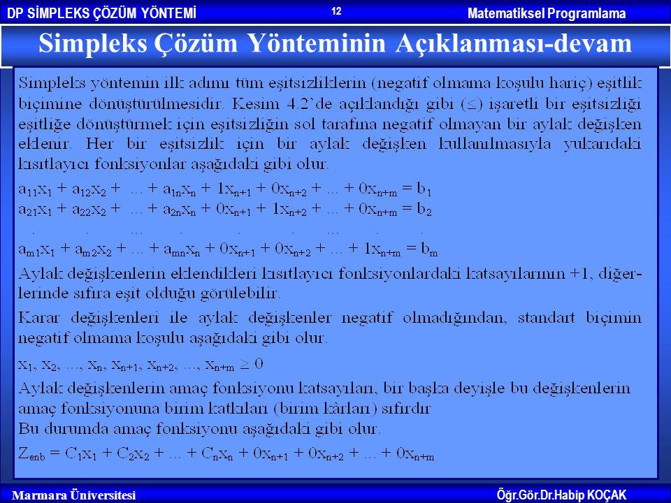 Matematiksel ProgramlamaDP SİMPLEKS ÇÖZÜM YÖNTEMİ Öğr.Gör.Dr.Habip KOÇAK Marmara Üniversitesi 12 Simpleks Çözüm Yönteminin Açıklanması-devam