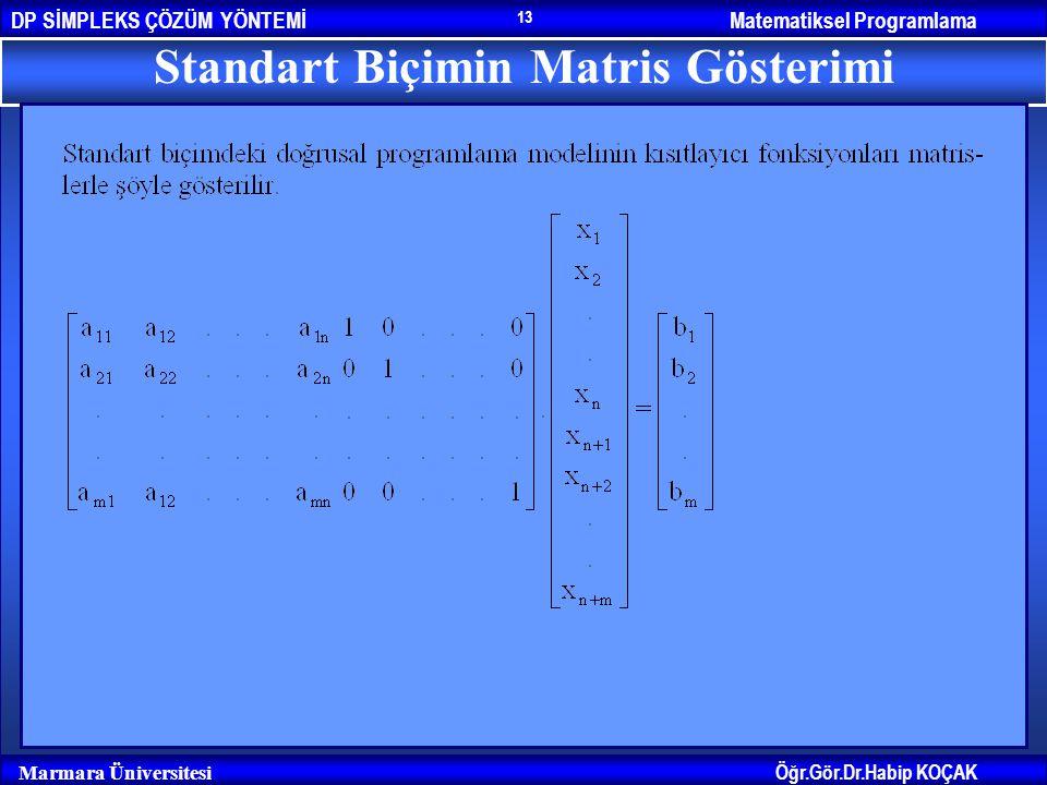 Matematiksel ProgramlamaDP SİMPLEKS ÇÖZÜM YÖNTEMİ Öğr.Gör.Dr.Habip KOÇAK Marmara Üniversitesi 13 Standart Biçimin Matris Gösterimi