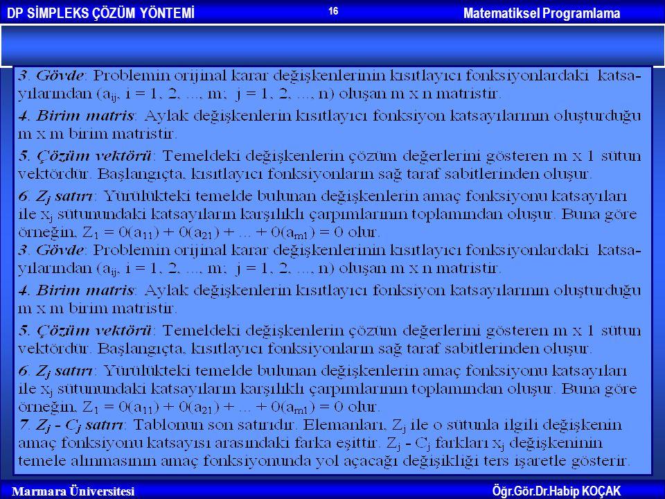 Matematiksel ProgramlamaDP SİMPLEKS ÇÖZÜM YÖNTEMİ Öğr.Gör.Dr.Habip KOÇAK Marmara Üniversitesi 16
