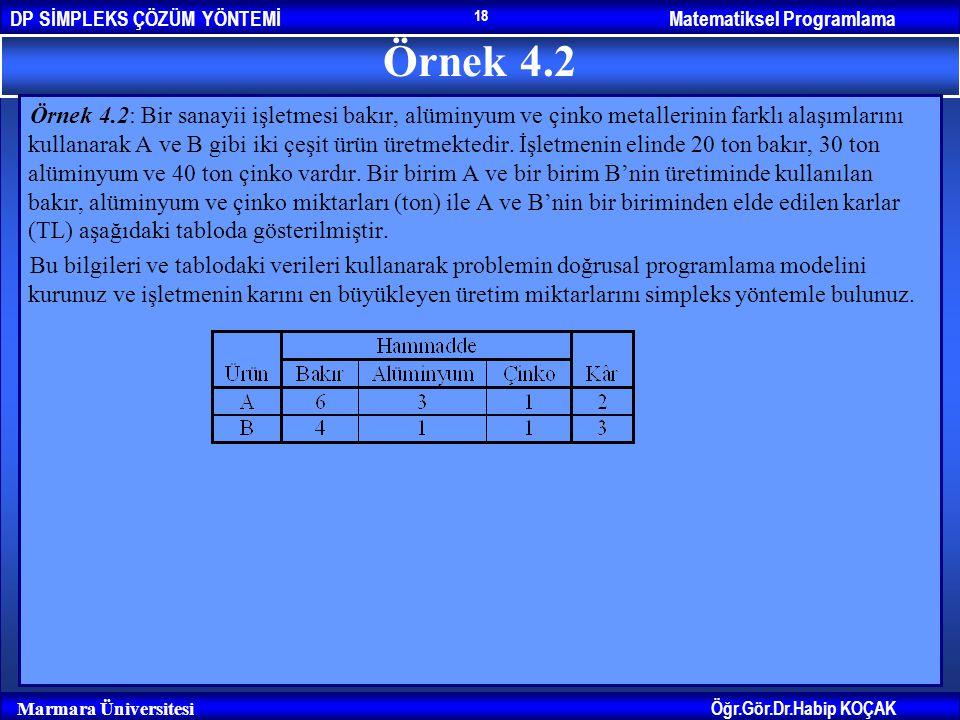 Matematiksel ProgramlamaDP SİMPLEKS ÇÖZÜM YÖNTEMİ Öğr.Gör.Dr.Habip KOÇAK Marmara Üniversitesi 18 Örnek 4.2 Örnek 4.2: Bir sanayii işletmesi bakır, alü