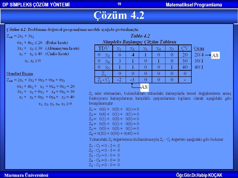 Matematiksel ProgramlamaDP SİMPLEKS ÇÖZÜM YÖNTEMİ Öğr.Gör.Dr.Habip KOÇAK Marmara Üniversitesi 19 Çözüm 4.2