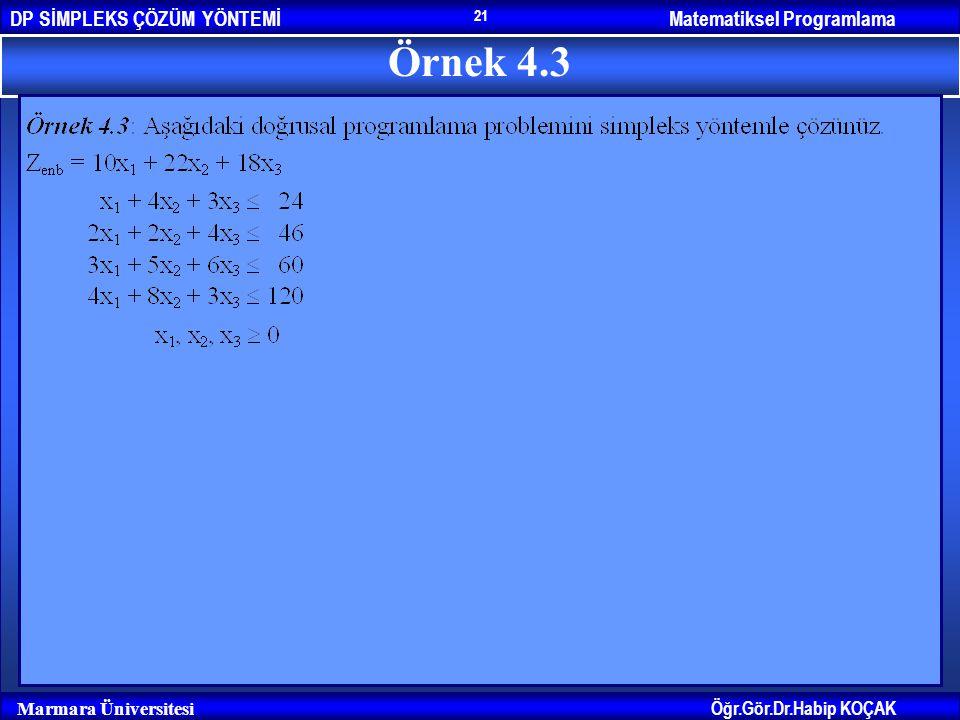 Matematiksel ProgramlamaDP SİMPLEKS ÇÖZÜM YÖNTEMİ Öğr.Gör.Dr.Habip KOÇAK Marmara Üniversitesi 21 Örnek 4.3