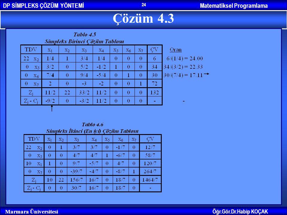 Matematiksel ProgramlamaDP SİMPLEKS ÇÖZÜM YÖNTEMİ Öğr.Gör.Dr.Habip KOÇAK Marmara Üniversitesi 24 Çözüm 4.3