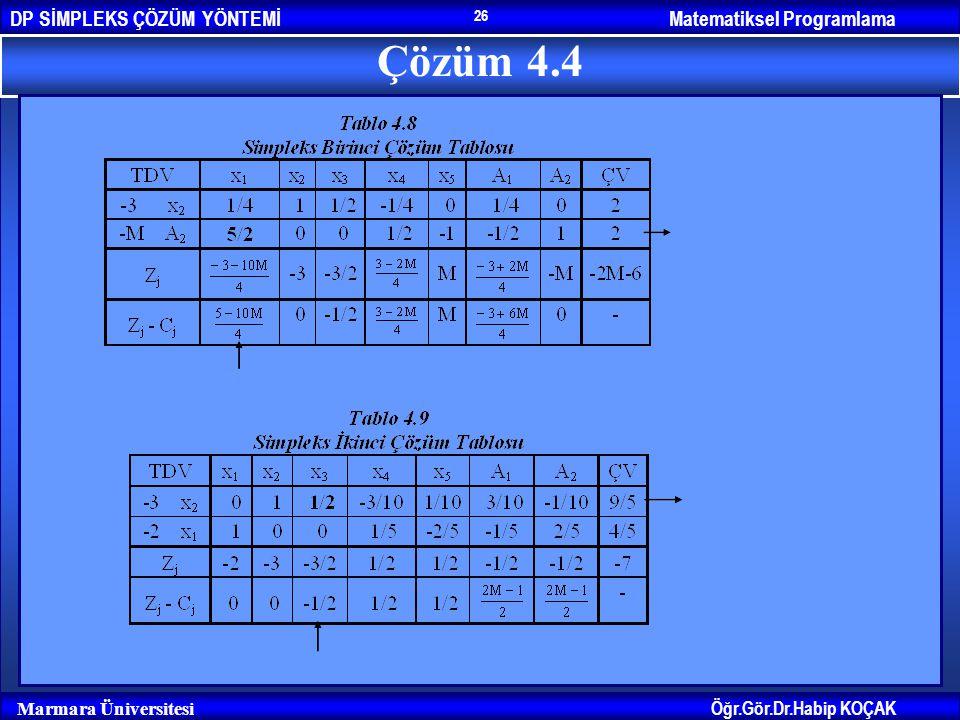 Matematiksel ProgramlamaDP SİMPLEKS ÇÖZÜM YÖNTEMİ Öğr.Gör.Dr.Habip KOÇAK Marmara Üniversitesi 26 Çözüm 4.4