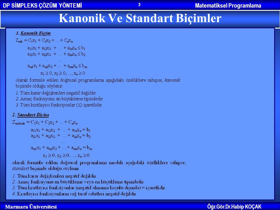 Matematiksel ProgramlamaDP SİMPLEKS ÇÖZÜM YÖNTEMİ Öğr.Gör.Dr.Habip KOÇAK Marmara Üniversitesi 3 Kanonik Ve Standart Biçimler