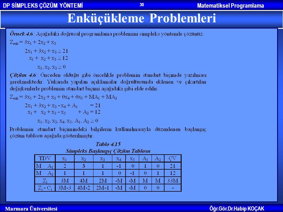 Matematiksel ProgramlamaDP SİMPLEKS ÇÖZÜM YÖNTEMİ Öğr.Gör.Dr.Habip KOÇAK Marmara Üniversitesi 30 Enküçükleme Problemleri