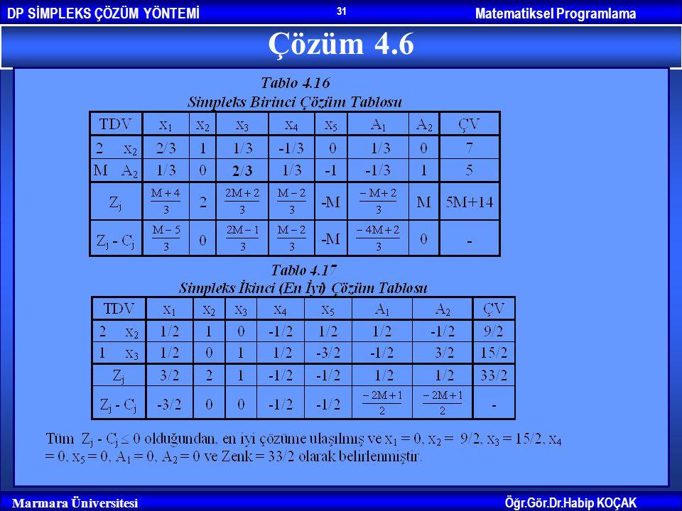 Matematiksel ProgramlamaDP SİMPLEKS ÇÖZÜM YÖNTEMİ Öğr.Gör.Dr.Habip KOÇAK Marmara Üniversitesi 31 Çözüm 4.6