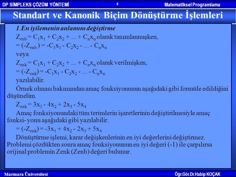 Matematiksel ProgramlamaDP SİMPLEKS ÇÖZÜM YÖNTEMİ Öğr.Gör.Dr.Habip KOÇAK Marmara Üniversitesi 4 Standart ve Kanonik Biçim Dönüştürme İşlemleri 1.En iy