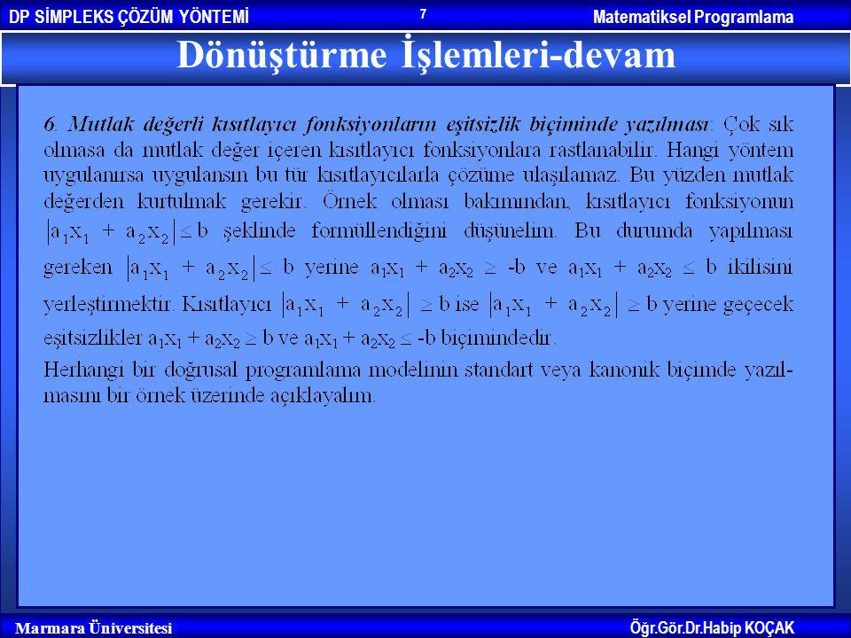 Matematiksel ProgramlamaDP SİMPLEKS ÇÖZÜM YÖNTEMİ Öğr.Gör.Dr.Habip KOÇAK Marmara Üniversitesi 7 Dönüştürme İşlemleri-devam