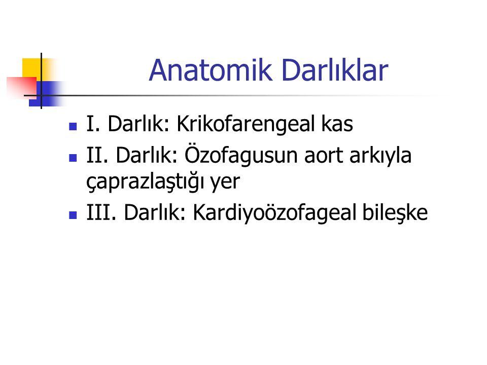 Tanı: -Baryumlu özofagus pasaj grafisi -Özofagoskopi Tedavi: -Sengstaeken-Blackmore -Varis ligasyonu (endoskopik/açık teknik) -Skleroterapi -Portokaval şant