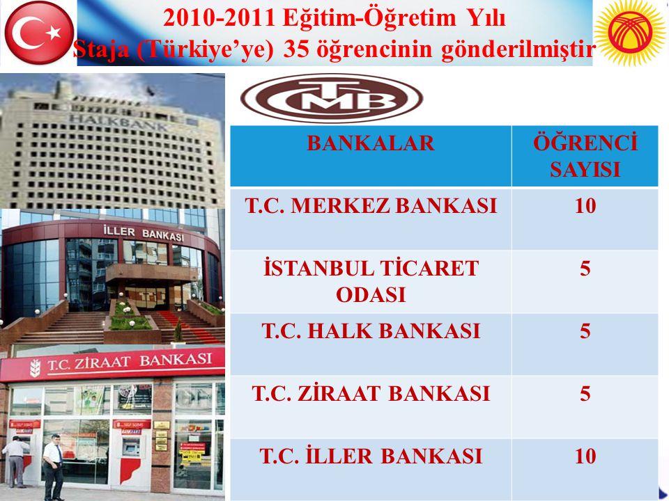 2010-2011 Eğitim-Öğretim Yılı Staja (Türkiye'ye) 35 öğrencinin gönderilmiştir BANKALARÖĞRENCİ SAYISI T.C. MERKEZ BANKASI10 İSTANBUL TİCARET ODASI 5 T.