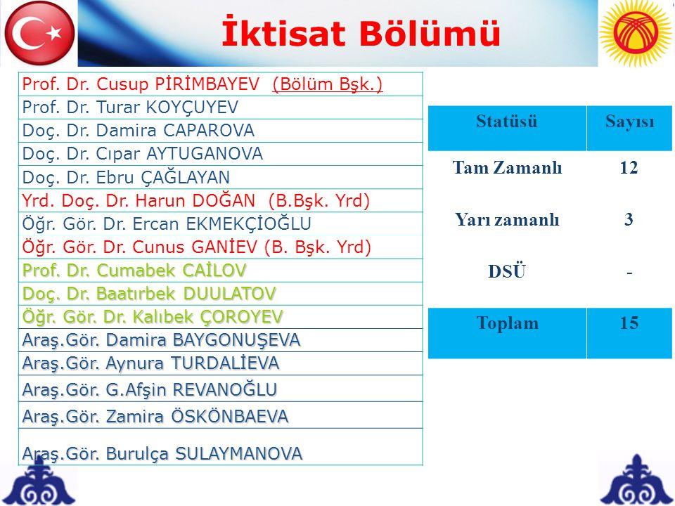 İktisat Bölümü Prof.Dr. Cusup PİRİMBAYEV (Bölüm Bşk.) Prof.