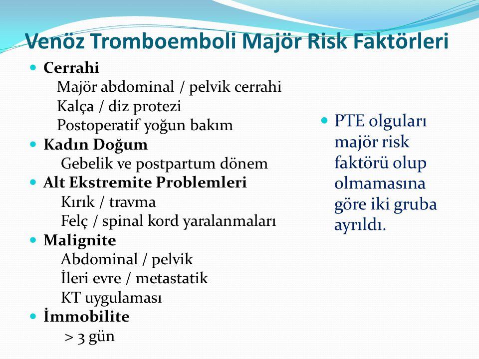 Venöz Tromboemboli Majör Risk Faktörleri Cerrahi Majör abdominal / pelvik cerrahi Kalça / diz protezi Postoperatif yoğun bakım Kadın Doğum Gebelik ve