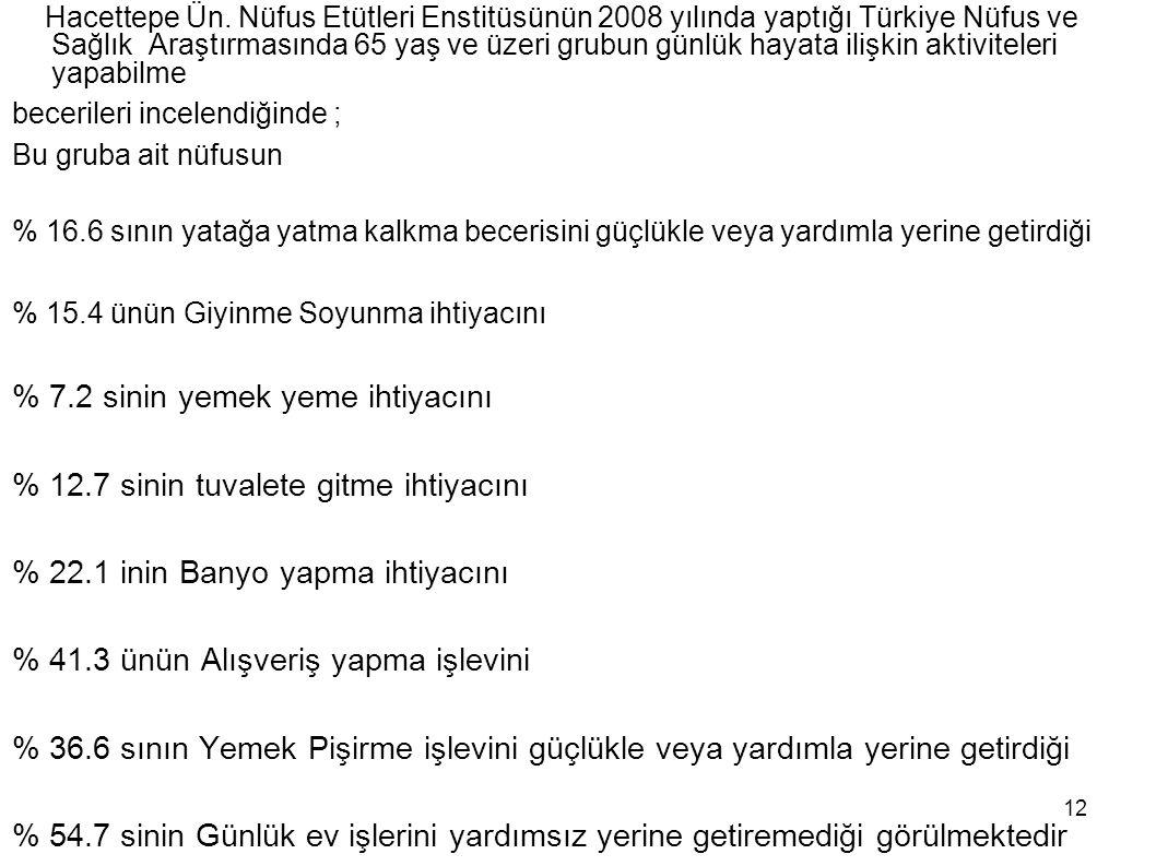 12 Hacettepe Ün. Nüfus Etütleri Enstitüsünün 2008 yılında yaptığı Türkiye Nüfus ve Sağlık Araştırmasında 65 yaş ve üzeri grubun günlük hayata ilişkin