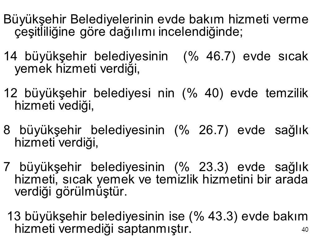 40 Büyükşehir Belediyelerinin evde bakım hizmeti verme çeşitliliğine göre dağılımı incelendiğinde; 14 büyükşehir belediyesinin (% 46.7) evde sıcak yem