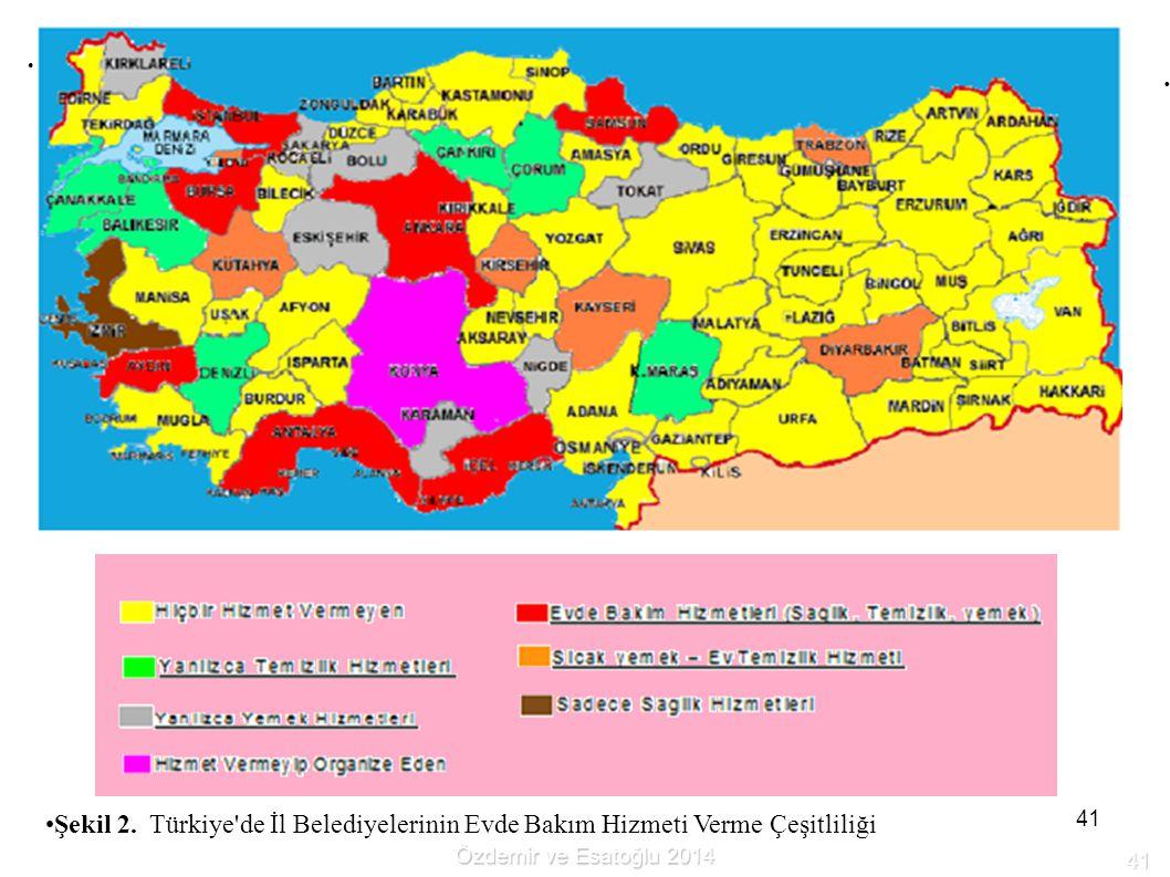 41 Şekil 2. Türkiye'de İl Belediyelerinin Evde Bakım Hizmeti Verme Çeşitliliği Özdemir ve Esatoğlu 2014 41
