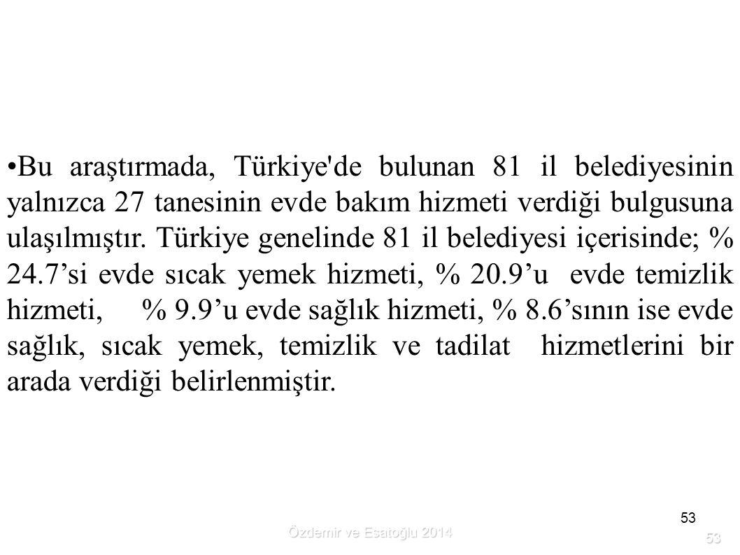 53 Bu araştırmada, Türkiye'de bulunan 81 il belediyesinin yalnızca 27 tanesinin evde bakım hizmeti verdiği bulgusuna ulaşılmıştır. Türkiye genelinde 8