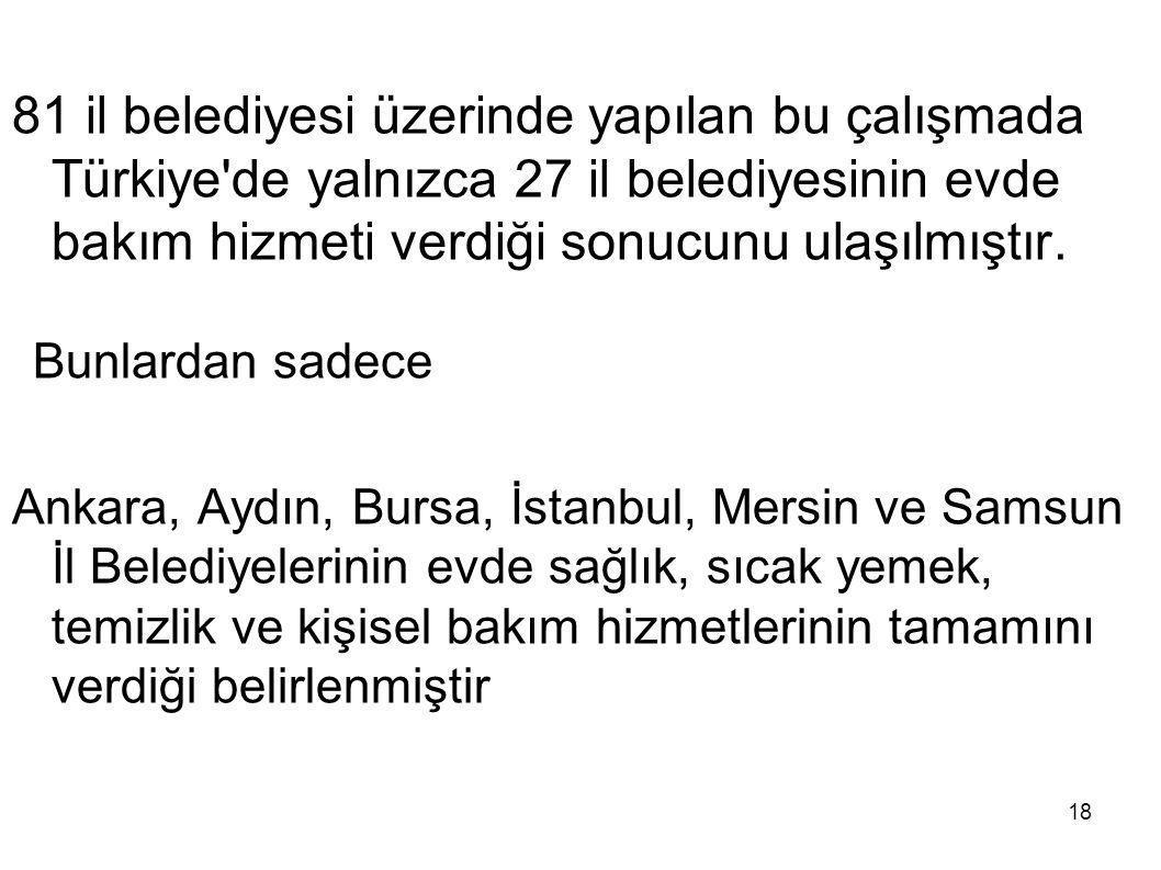 18 81 il belediyesi üzerinde yapılan bu çalışmada Türkiye'de yalnızca 27 il belediyesinin evde bakım hizmeti verdiği sonucunu ulaşılmıştır. Bunlardan