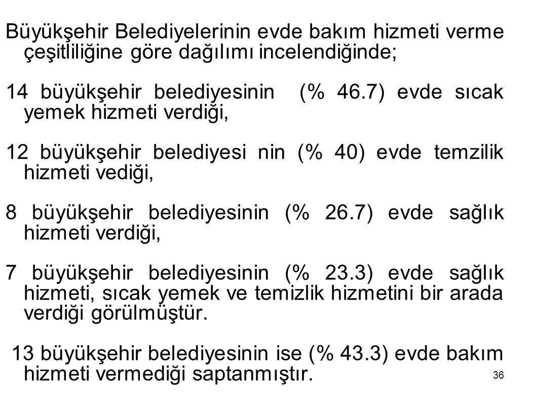 36 Büyükşehir Belediyelerinin evde bakım hizmeti verme çeşitliliğine göre dağılımı incelendiğinde; 14 büyükşehir belediyesinin (% 46.7) evde sıcak yem