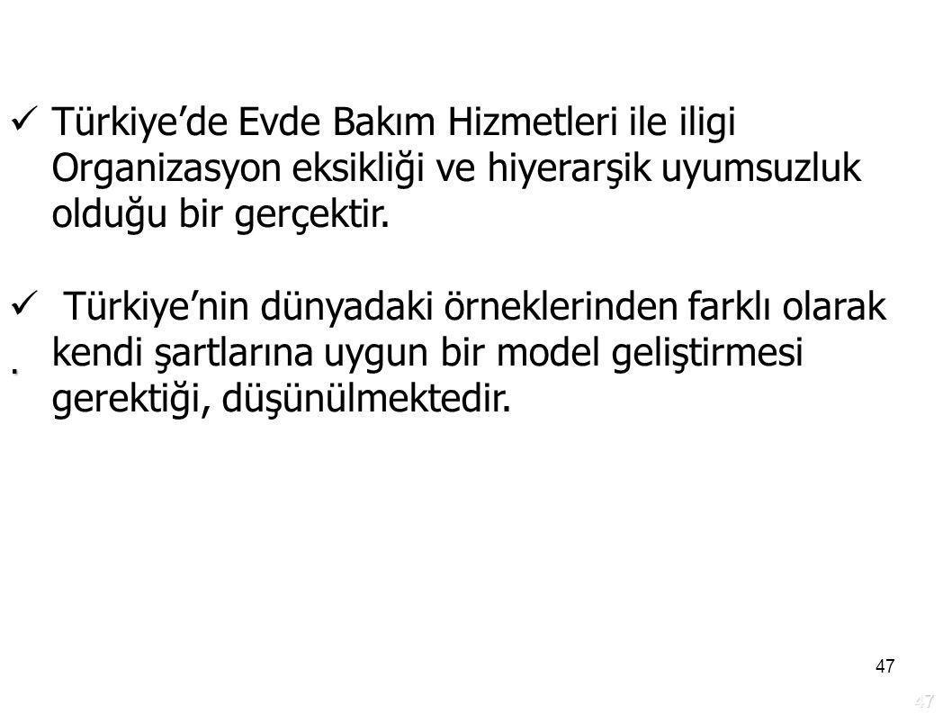 47. Türkiye'de Evde Bakım Hizmetleri ile iligi Organizasyon eksikliği ve hiyerarşik uyumsuzluk olduğu bir gerçektir. Türkiye'nin dünyadaki örneklerind