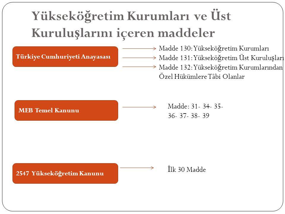 Yüksekö ğ retim Kurumları ve Üst Kurulu ş larını içeren maddeler Türkiye Cumhuriyeti Anayasası MEB Temel Kanunu 2547 Yüksekö ğ retim Kanunu Madde 130: