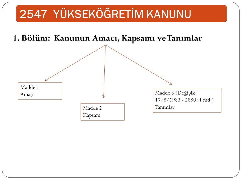 1. Bölüm: Kanunun Amacı, Kapsamı ve Tanımlar Madde 1 Amaç Madde 2 Kapsam Madde 3 (De ğ i ş ik: 17/8/1983 - 2880/1 md.) Tanımlar 2547 YÜKSEKÖĞRETİM KAN