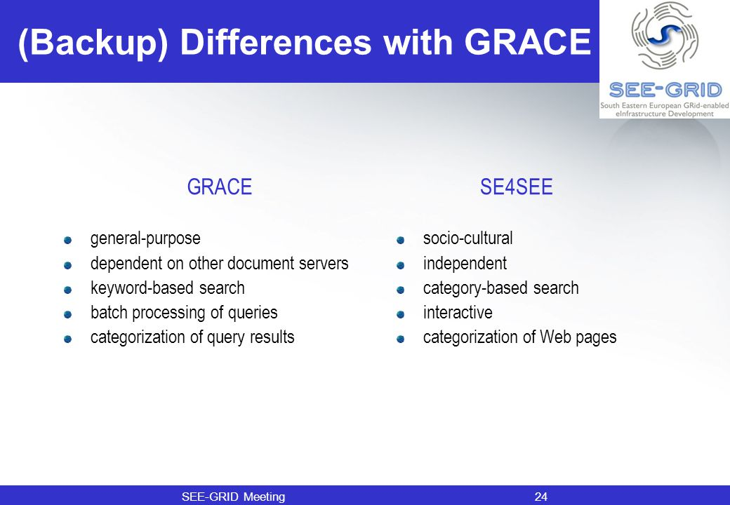SEE-GRID Meeting24 (Backup) Differences with GRACE GRACE general-purpose dependent on other document servers keyword-based search batch processing of queries categorization of query results SE4SEE socio-cultural independent category-based search interactive categorization of Web pages