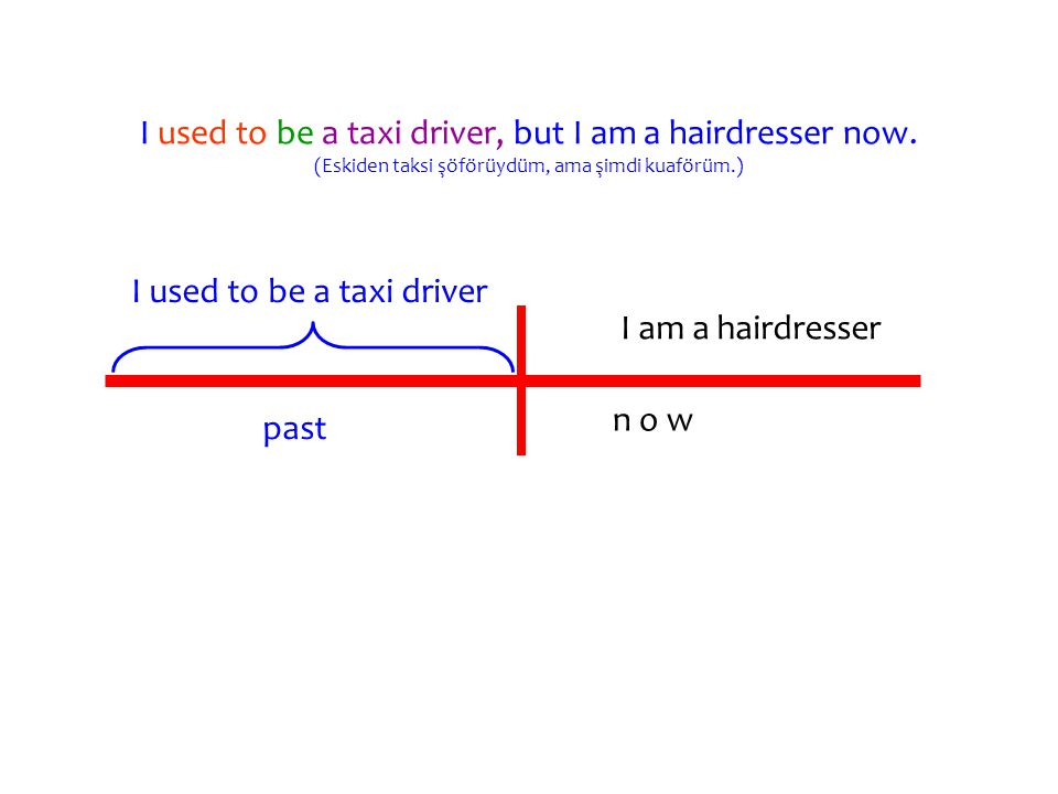 I used to be a taxi driver, but I am a hairdresser now.