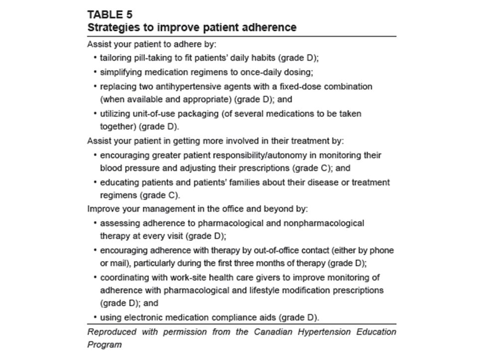 antihypertensive patient education essay Review of trials to improve antihypertensive drug adherence:24 this article summarizes the results of 29 blinded and unblinded clinical trials undertaken to determine the effect of worksite care, physician education, an electronic vial cap, patient cards, and calendar packaging.