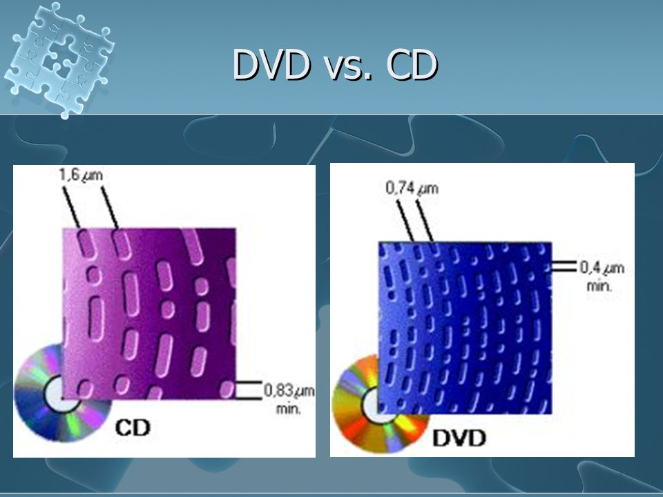 DVD vs. CD