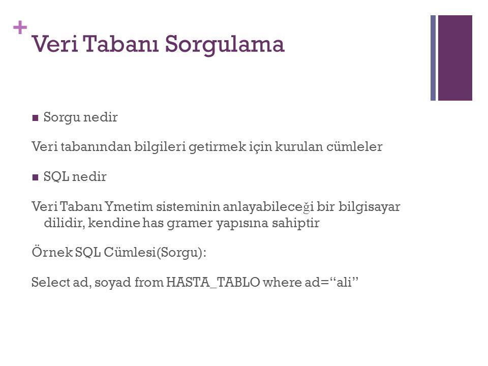 Bilgi Teknolojileri ve İ leti ş im (Ders) Ö ğ r. Gör. Mehmet Akif BARI Ş  Zirve Üniversitesi – İ leti ş im Fakültesi. - ppt indir