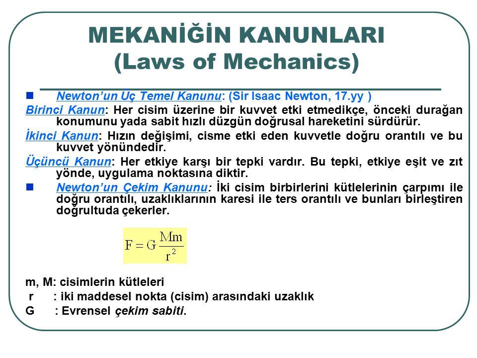 Mekanikte korunma yasaları