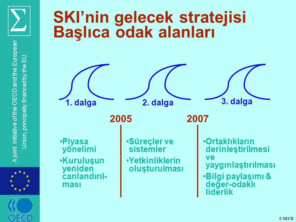 © OECD A joint initiative of the OECD and the European Union, principally financed by the EU SKI'nin gelecek stratejisi Başlıca odak alanları 1.