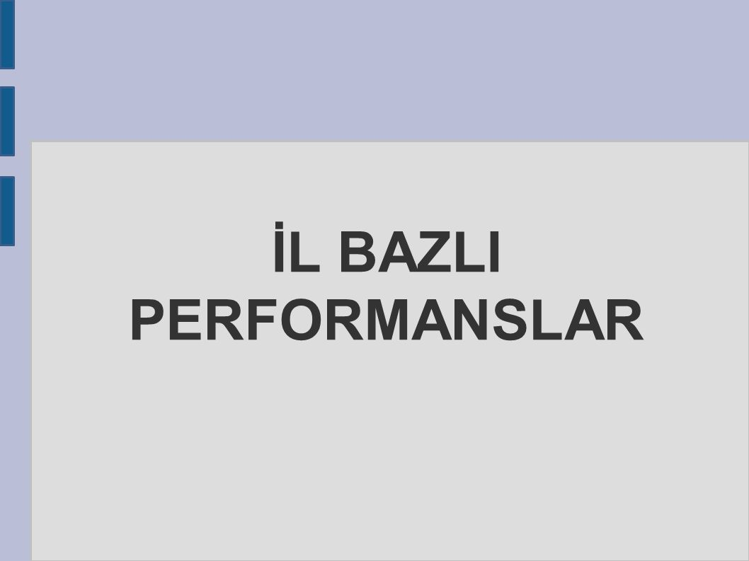 İL BAZLI PERFORMANSLAR