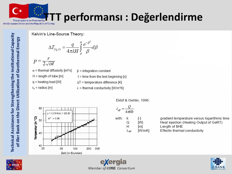Member of Consortium This project is co-financed by the European Union and the Republic of Turkey TTT performansı : Değerlendirme