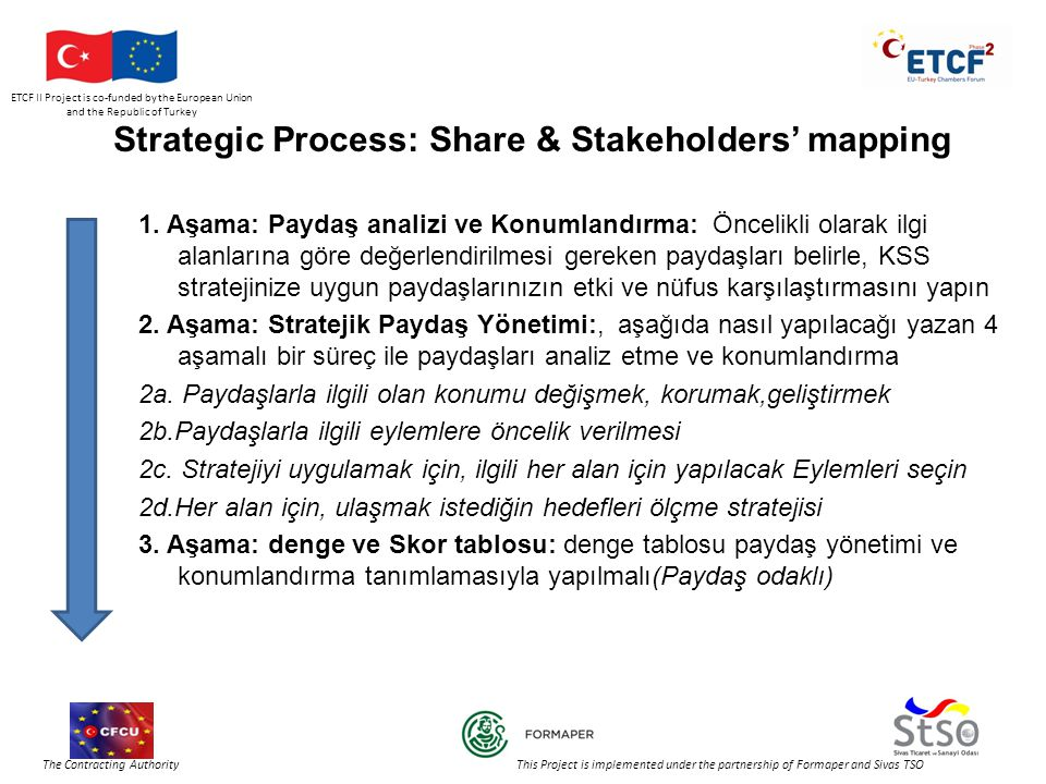 ETCF II Project is co-funded by the European Union and the Republic of Turkey The Contracting Authority This Project is implemented under the partnership of Formaper and Sivas TSO Strategic Process: Share & Stakeholders' mapping 1.