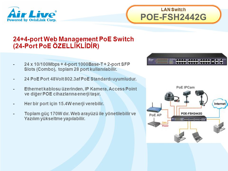 LAN Switch POE-FSH2442G 24+4-port Web Management PoE Switch (24-Port PoE ÖZELLİKLİDİR) - 24 x 10/100Mbps + 4-port 1000Base-T + 2-port SFP Slots (Combo), toplam 28 port kullanılabilir.