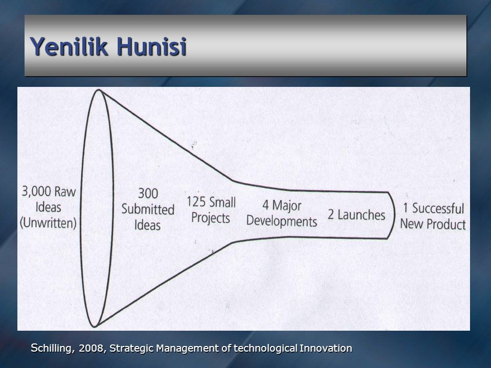 Yenilik Hunisi S chilling, 2008, Strategic Management of technological Innovation