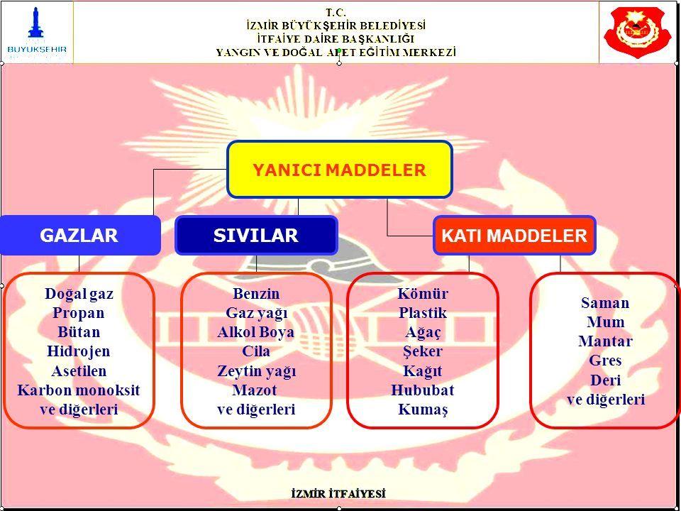 Izmir Buyuksehir Belediyesi Itfaiye Daire Baskanligi Egitim Sube