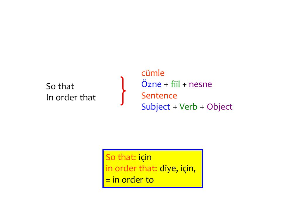 So that In order that cümle Özne + fiil + nesne Sentence Subject + Verb + Object So that: için in order that: diye, için, = in order to