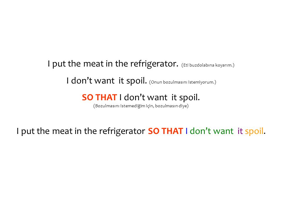 I put the meat in the refrigerator. (Eti buzdolabına koyarım.) I don't want it spoil.