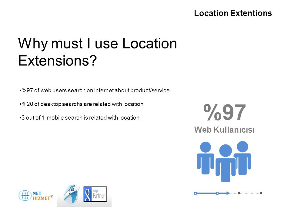 Gerekli olduğunda insanlara ulaşın Yer Uzantıları %97 of web users search on internet about product/service %20 of desktop searchs are related with location 3 out of 1 mobile search is related with location %97 Web Kullanıcısı Nedir.