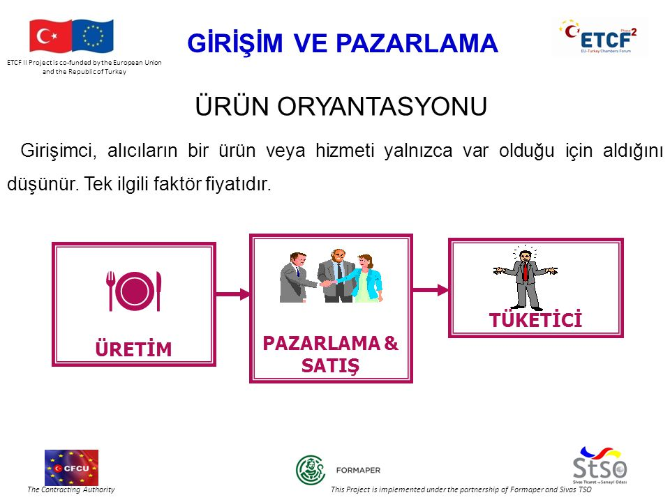 ETCF II Project is co-funded by the European Union and the Republic of Turkey The Contracting Authority This Project is implemented under the partnership of Formaper and Sivas TSO GİRİŞİM VE PAZARLAMA ÜRÜN ORYANTASYONU Girişimci, alıcıların bir ürün veya hizmeti yalnızca var olduğu için aldığını düşünür.