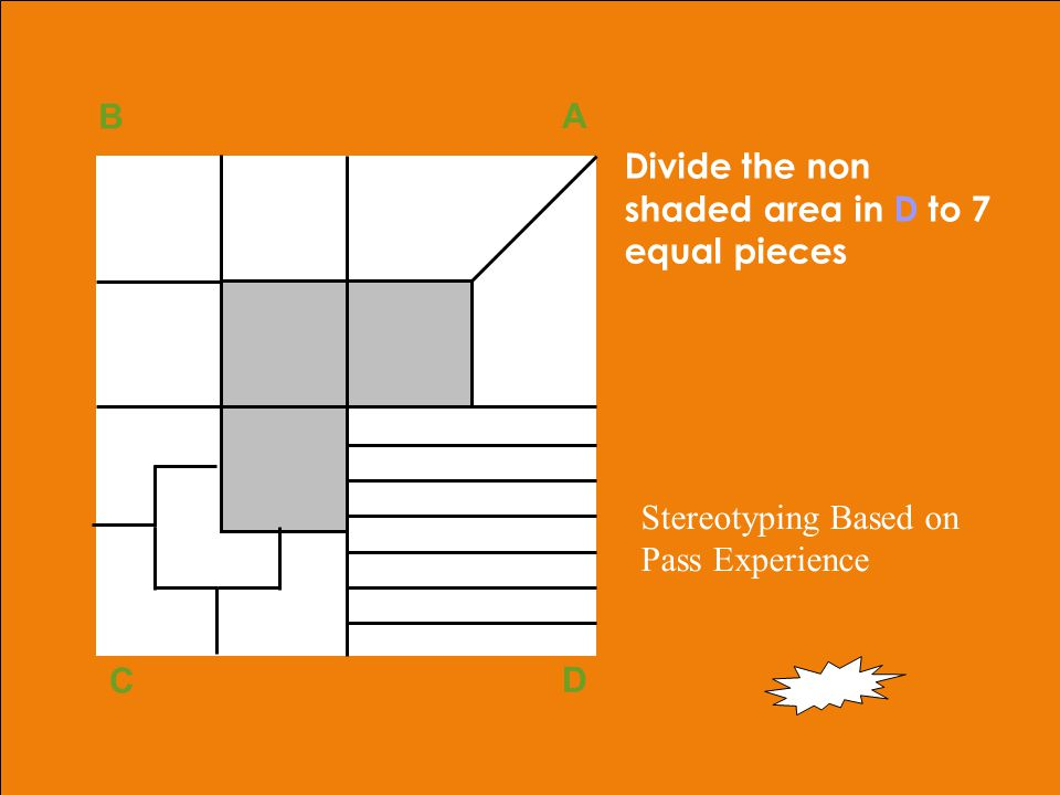adapted from Robbins, OB, 10th ed.Copyright © 2002, Prentice Hall42 Divide the non shaded area in D to 7 equal pieces B A D C Stereotyping Based on Pass Experience