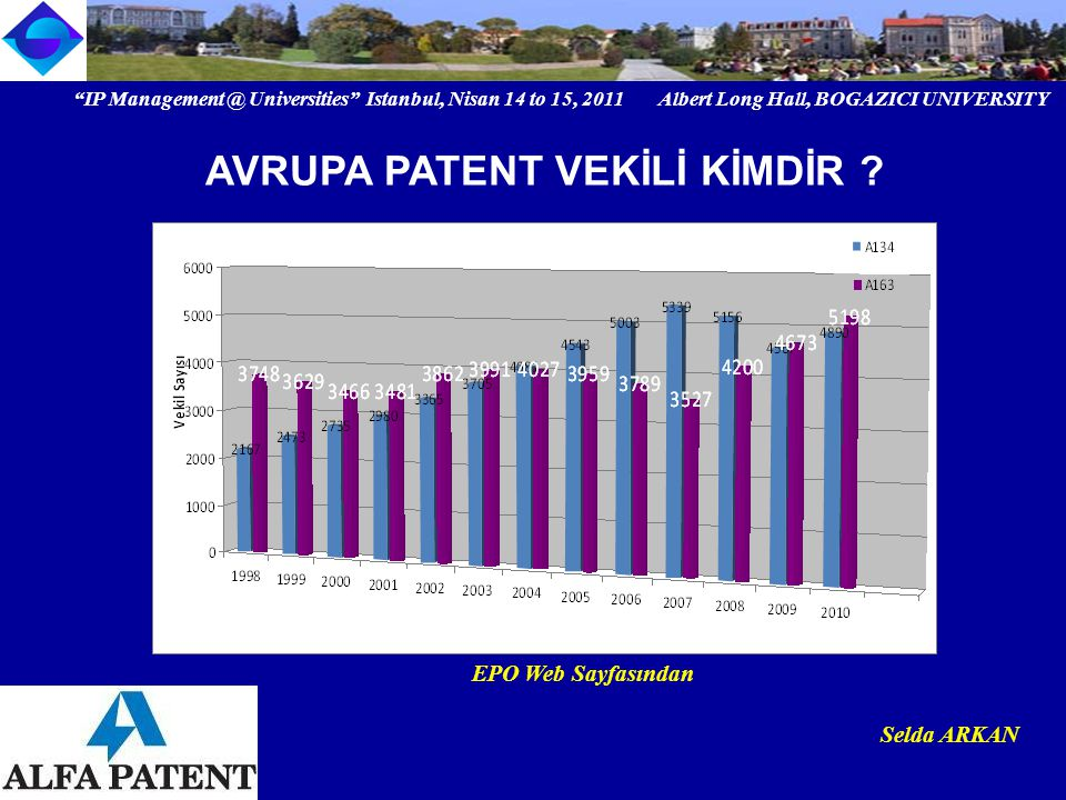 IP Universities Istanbul, Nisan 14 to 15, 2011 Albert Long Hall, BOGAZICI UNIVERSITY Selda ARKAN AVRUPA PATENT VEKİLİ KİMDİR .