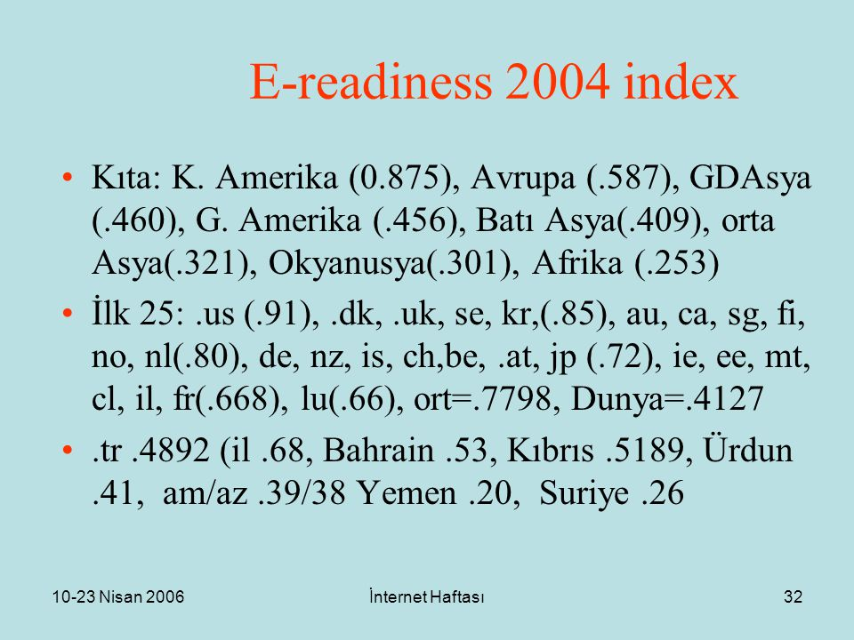 10-23 Nisan 2006İnternet Haftası32 E-readiness 2004 index Kıta: K.