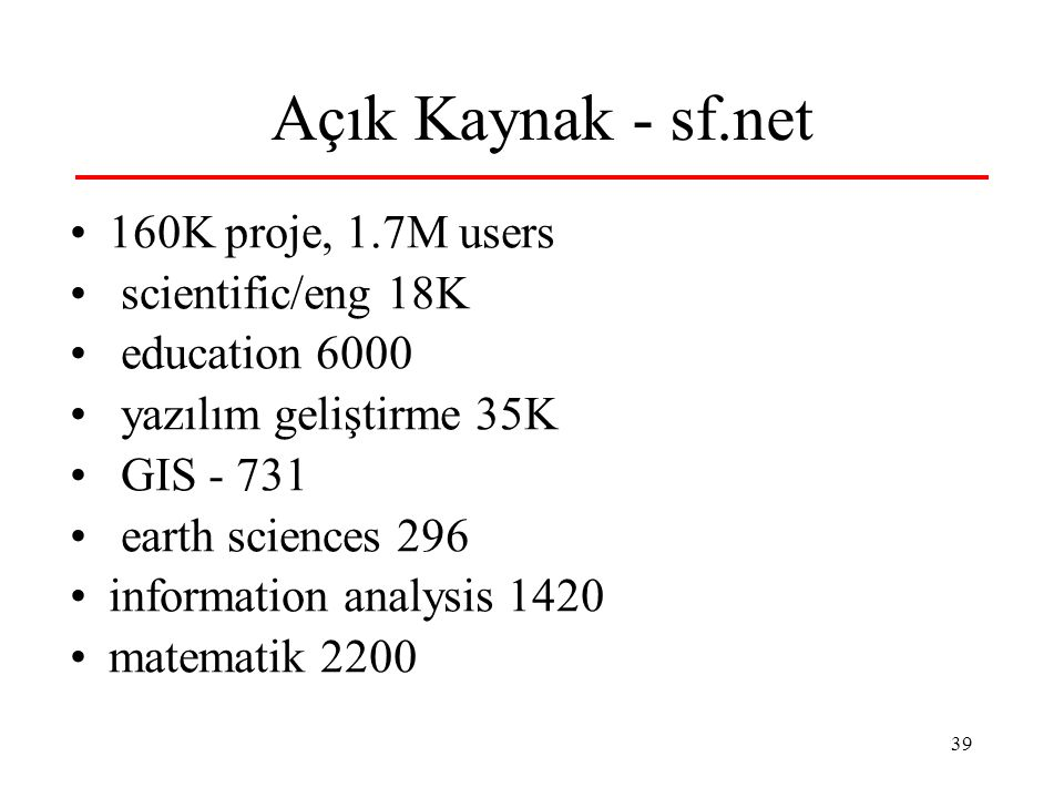 39 Açık Kaynak - sf.net 160K proje, 1.7M users scientific/eng 18K education 6000 yazılım geliştirme 35K GIS - 731 earth sciences 296 information analysis 1420 matematik 2200